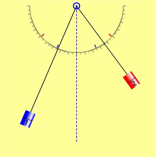 Oscillations du pendule