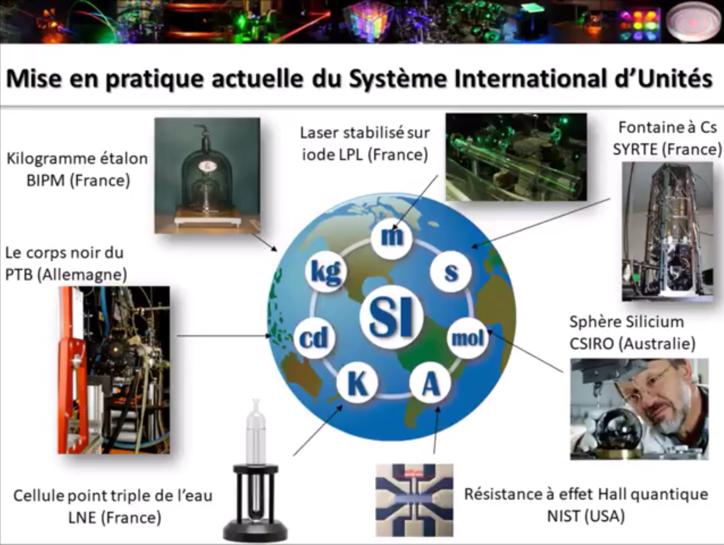Refonte annoncée du Système International d'Unités…